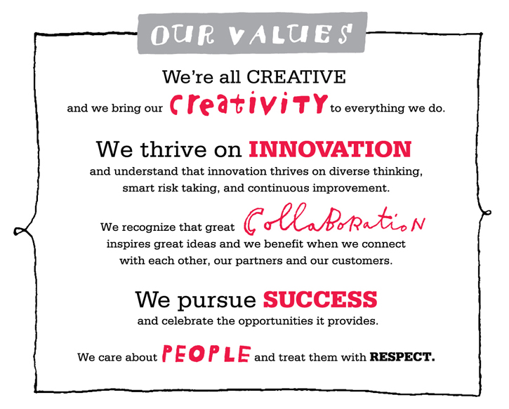 our Values: Creativity, Innovation, Collaboration, Success, People